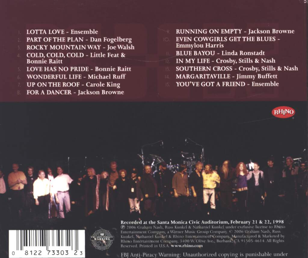 Various: A Tribute To Nicolette Larson - Lotta Love Concert, CD